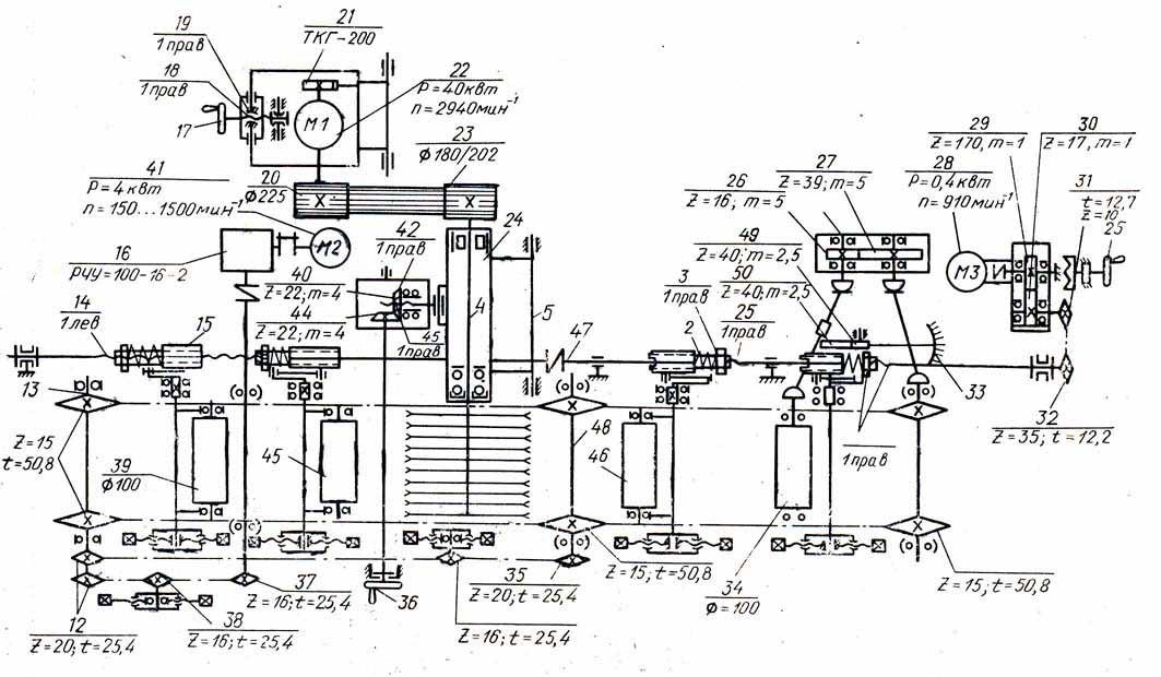 Кинематическая схема станка ЦМР-2.